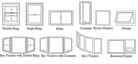 Bow Window Treatments windows bufalo contracting