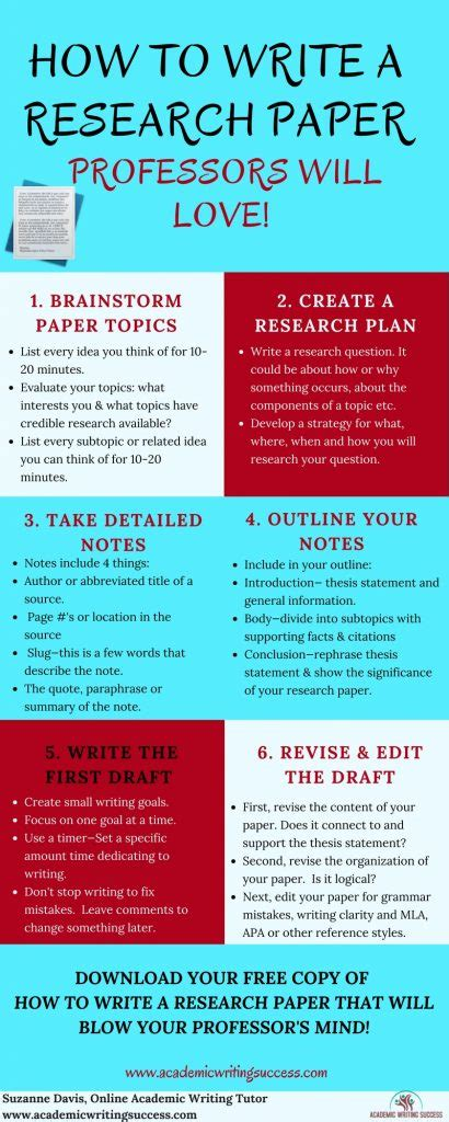 how to write a research paper step by step how to write a research paper professors will