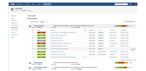 Zephyr For Jira Test Management Atlassian Marketplace Confluence Test Template