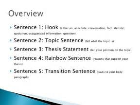 How To Write An Intro Paragraph For An Essay by The Introductory Paragraph