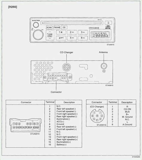 2004 santa fe wiring diagram wiring diagrams schematics