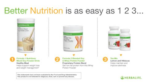 herbalife malaysia weight management daily nutrition