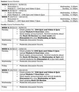 Facilitation Plan Template by Cirt Newsletter September 2013