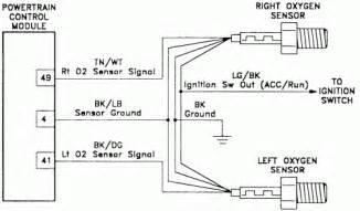 gm o2 sensor wiring colors