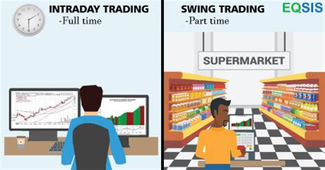 intraday swing trading intraday trading vs swing trading which is really better