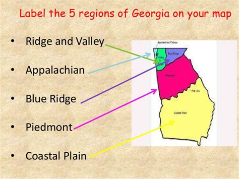 5 regions of map social studies study guides