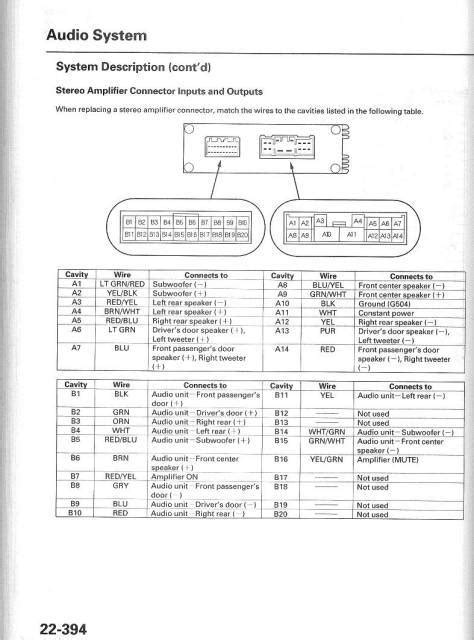 1996 honda civic stereo wiring diagram 96 honda civic