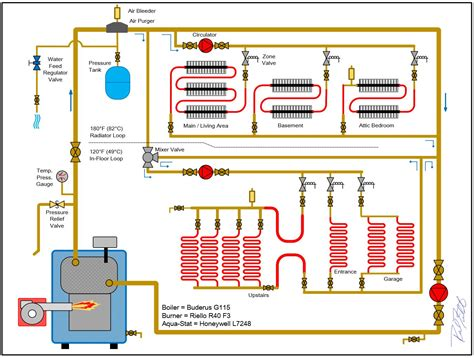 6 zone boiler wiring and piping buderus honeywell