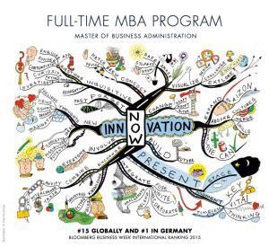 Mba Programs In Massachusetts by Scholarships Mkenya Ujerumani