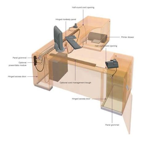 Office Desk Design Plans Build Small Office Desk Plans Diy Pdf Wood Furniture Plano Tx Husky26foa