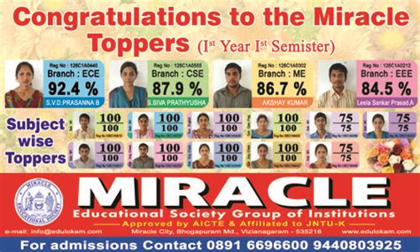 Miracle College For Mba by Miracle Educational Society Of Institutions