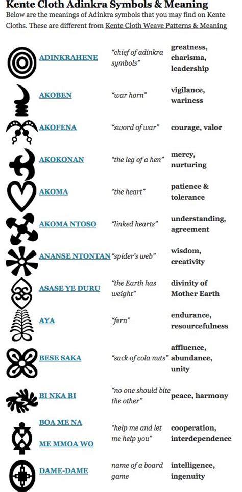 african symbols tattoos 17 best ideas about symbols on adinkra