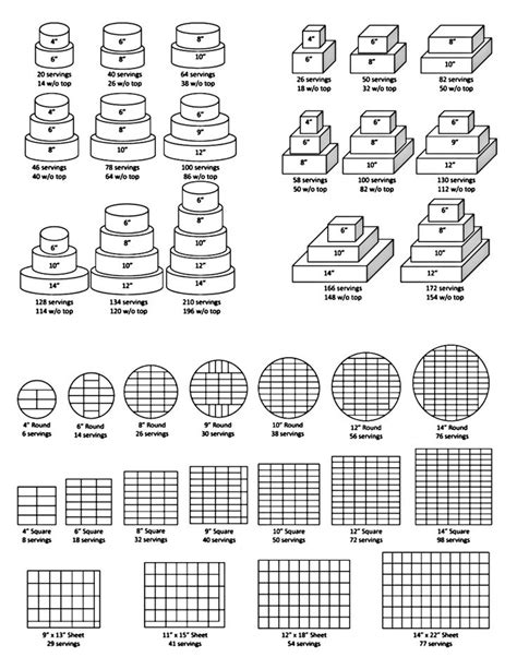 How Many Layer Cakes To Make A Size Quilt by Best 25 Cake Serving Chart Ideas On Cake