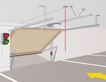 Automatisation Porte Garage by Automatisation Porte Garage Verin Pour Portail Electrique