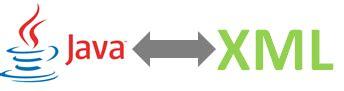 castor tutorial java xml castor mapping java object to xml xml to object hmkcode