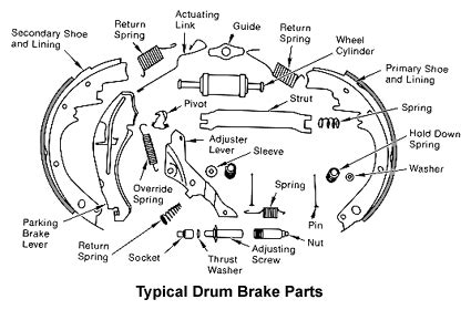 drum brake assembly diagram parking brake pad replace clublexus lexus forum