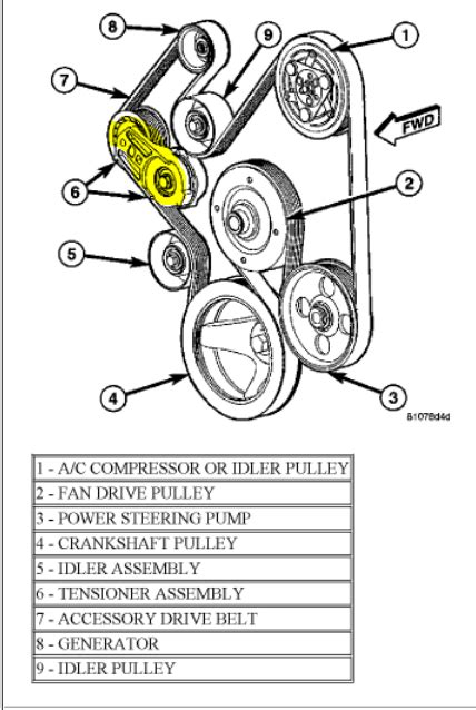 5 7 Belt Diagram