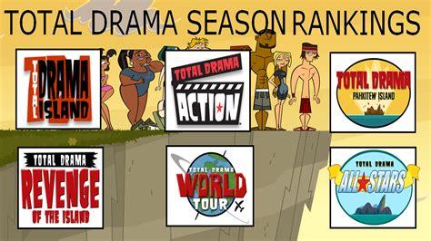 beauty inside dramawiki total drama island season 2 island