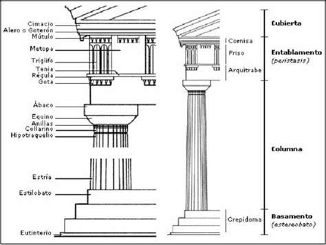 cornisa friso arquitrabe historia de la arquitectura historiae