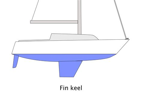 ship keel keel design options to consider when choosing a yacht