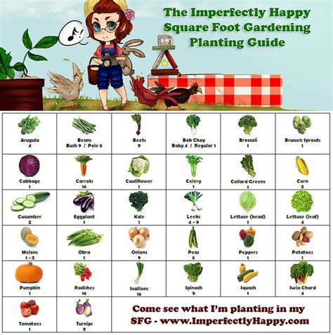 gardening guides pin by imperfectly happy on sustainable living