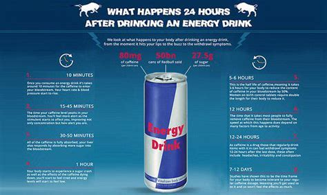 can u drink energy drinks when how energy drinks can affect your health top nutrition tips