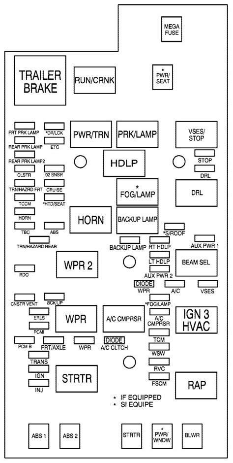Chevrolet Colorado (2010) – fuse box diagram - CARKNOWLEDGE
