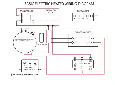 wiring diagram for thermostat heat from basic heat thermostat wiring diagram best site