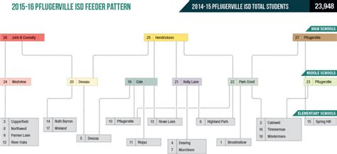 Isd Calendar 2014 15 Search Results For Pflugerville Isd Calendar 2014 15