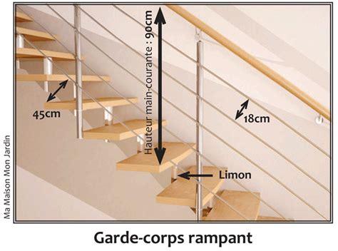 Formidable Hauteur Main Courante Escalier Interieur #8: C6_9.gif