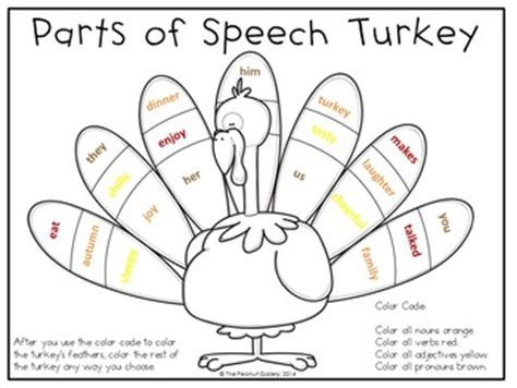 parts of a turkey coloring page free parts of speech turkey color code activity by the