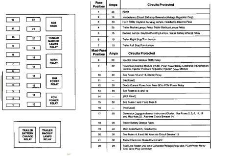 fuse box diagram  ford   sd wiring diagram