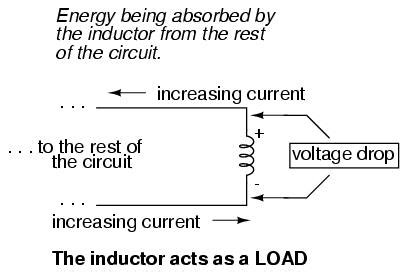 voltage drop across inductor in rl circuit inductor voltage drop 28 images figure 8 voltage applied to an inductor voltage drop