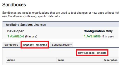 salesforce sandbox template infallible techie sandbox templates in salesforce