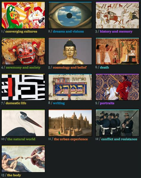 themes list for art art inspired themes to explore