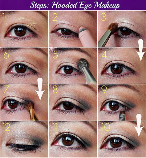 Eyeshadow Hooded hooded lids makeup saubhaya makeup