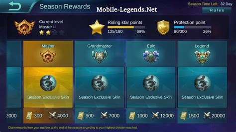 pangkat mobile legend ranked rewards 2018 mobile legends