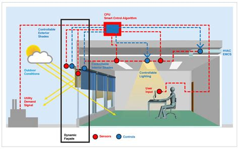 building hvac system diagram building free engine image