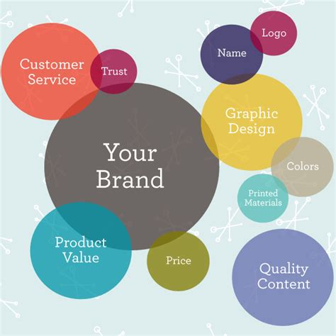 a brand strategist s note brand and communication concepts easily explained with drawings books creative branding communication hashtag us