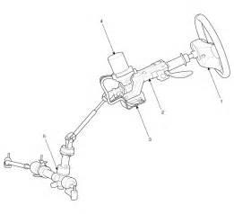 Hyundai Power Steering Problems Hyundai Sonata Components And Components Location