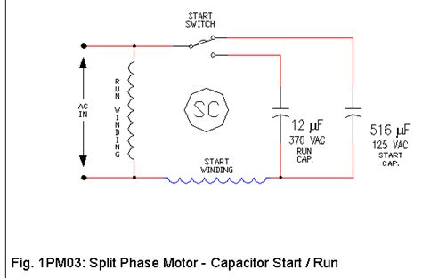 single phase capacitor run motor wiring diagram 1 phase motor drawings 1 ecn electrical forums