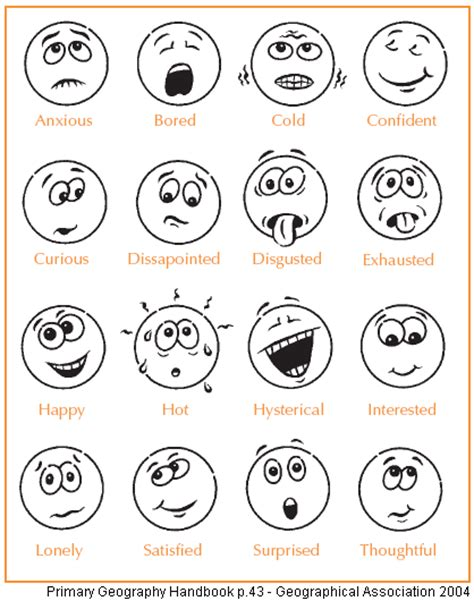 how do you doodle drawing my feelings and emotions http www geography org uk ga