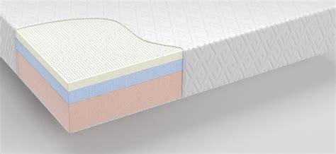 Luxury Memory Foam Mattress Luxury Memory Foam Mattress Other Mattresses Furnishings
