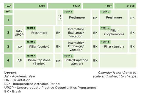 singapore university technology design resources
