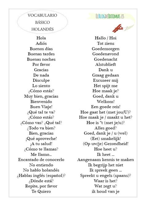 preguntas en frances pronunciacion vocabulario basico holand 233 s nederlands pinterest