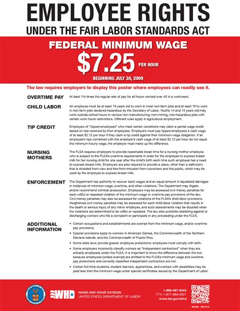 who works for minimum wage fair labor standards act of 1938