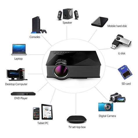 Mini Projector Uc46 Wifi Portable Proyektor Unic Uc 46 Led Bagus Murah unic uc46 wireless wifi portable mini projector hd multimedia home cinema led
