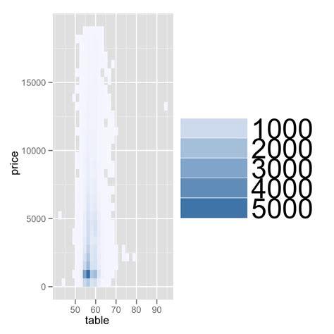 ggplot2 theme opts r heatmap ggplot2 color r scale fill gradient