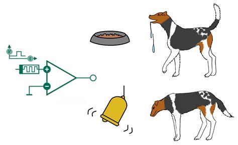 pavlov dogs uni kiel the electronic pavlov s