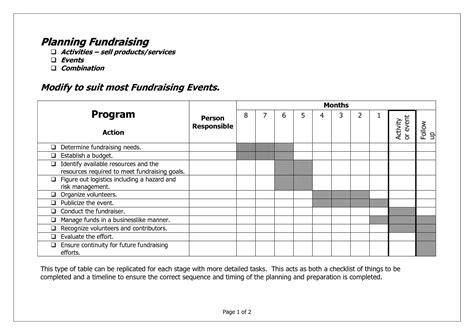 9 Nonprofit Fundraising Plan Exles Pdf Fundraiser Project Plan Template